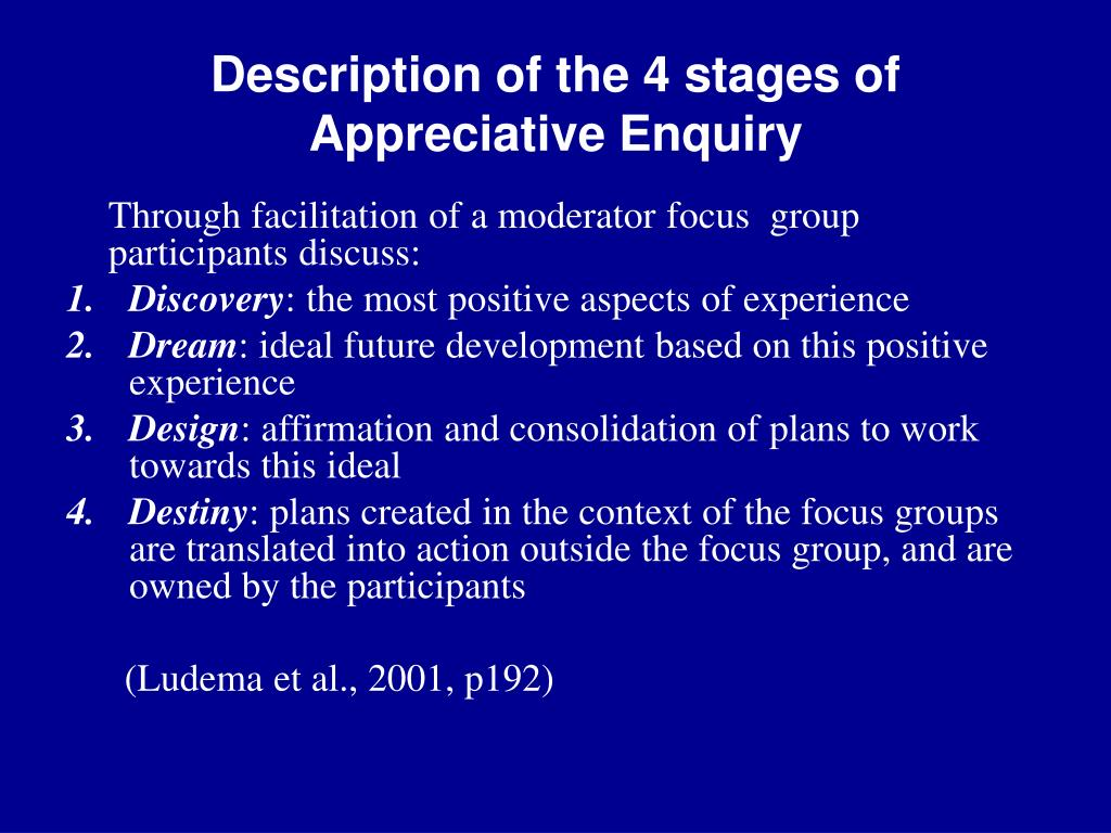Description of the 4 stages of Appreciative Enquiry