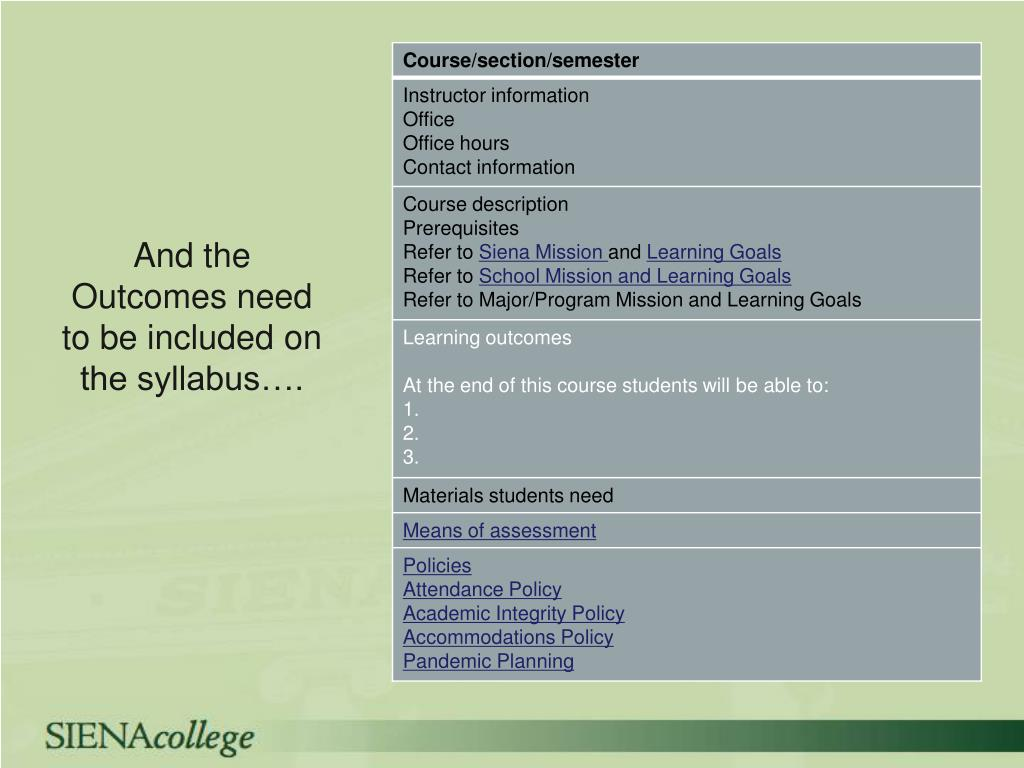 And the Outcomes need to be included on the syllabus….