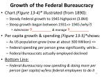 growth of the federal bureaucracy