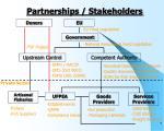 partnerships stakeholders