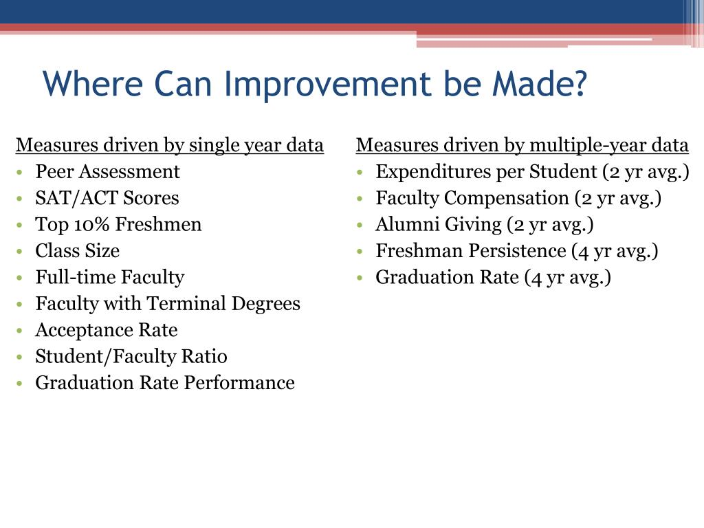Where Can Improvement be Made?