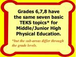grades 6 7 8 have the same seven basic teks topics for middle junior high physical education