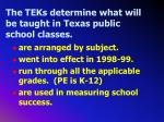the teks determine what will be taught in texas public school classes