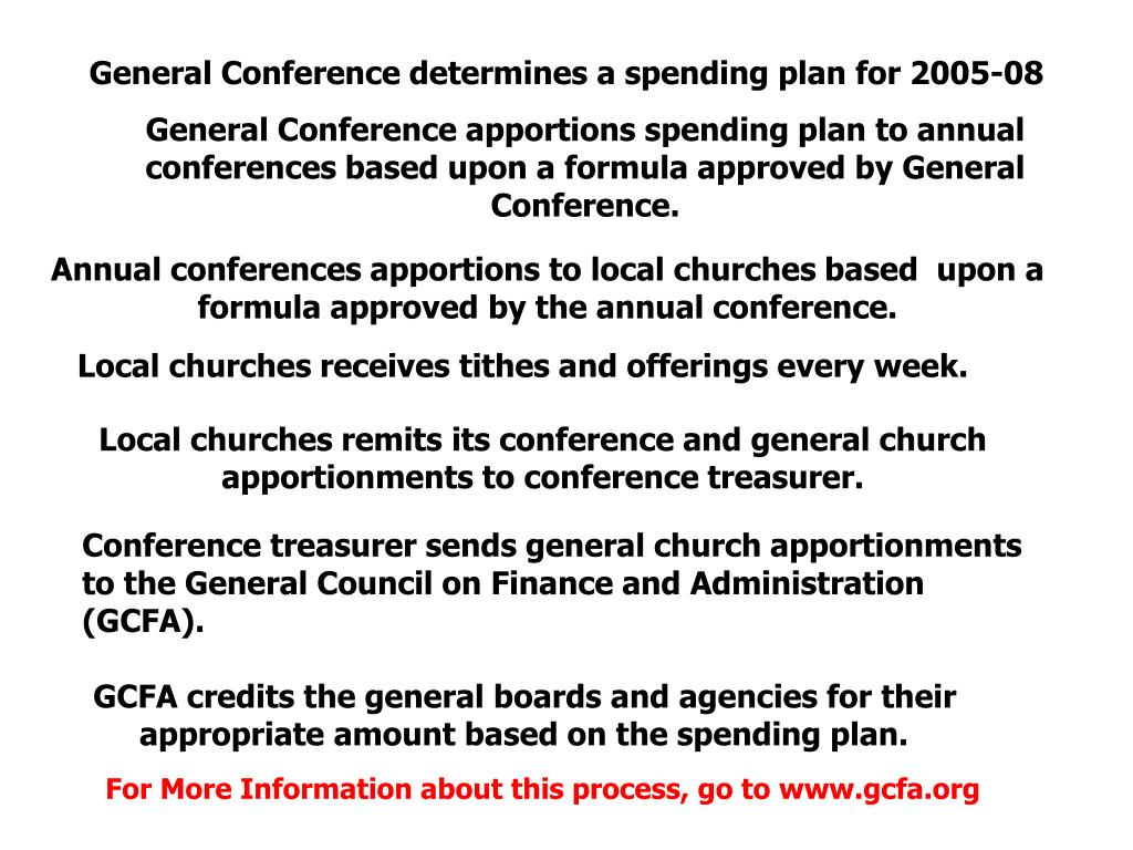 General Conference determines a spending plan for 2005-08