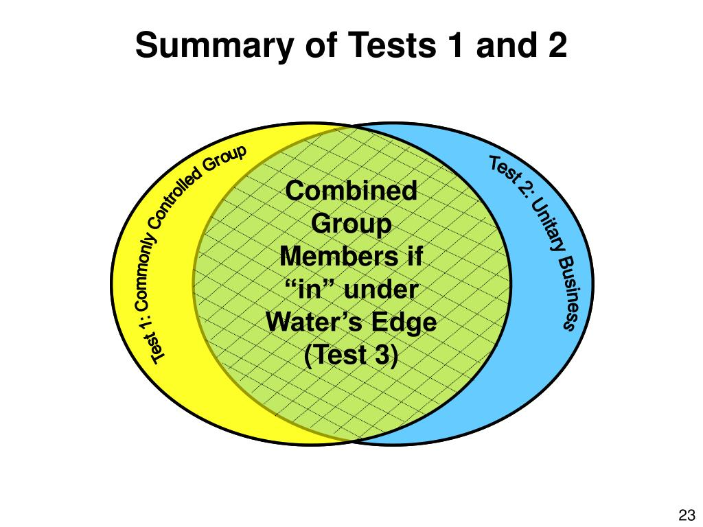 Summary of Tests 1 and 2