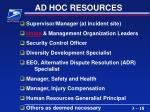 ad hoc resources