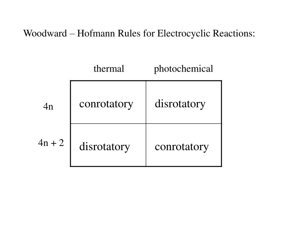 Woodward – Hofmann Rules for Electrocyclic Reactions: