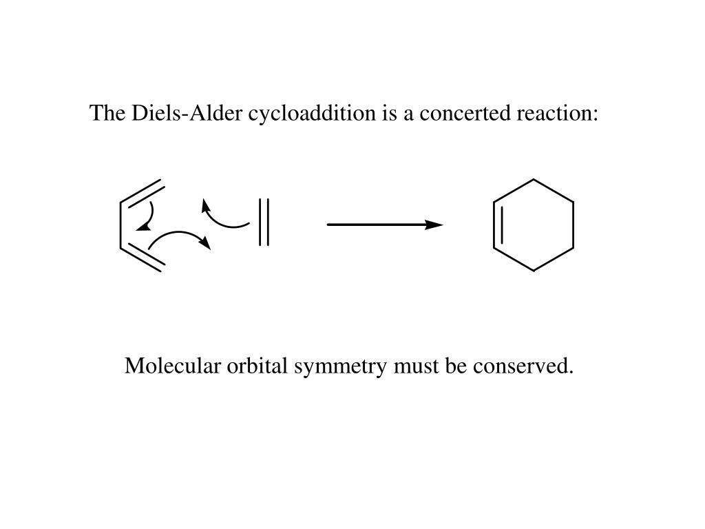 The Diels-Alder cycloaddition is a concerted reaction: