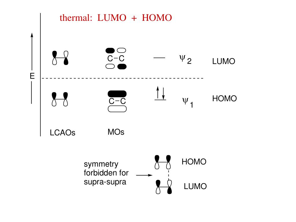 thermal:  LUMO  +  HOMO