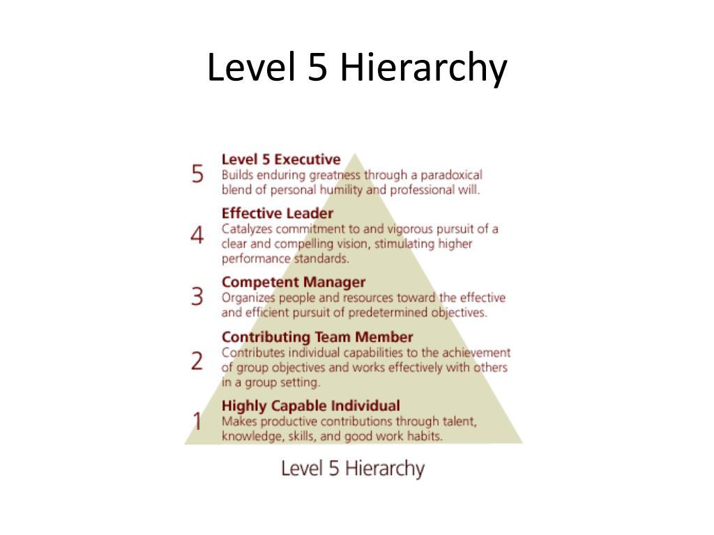 Level 5 Hierarchy