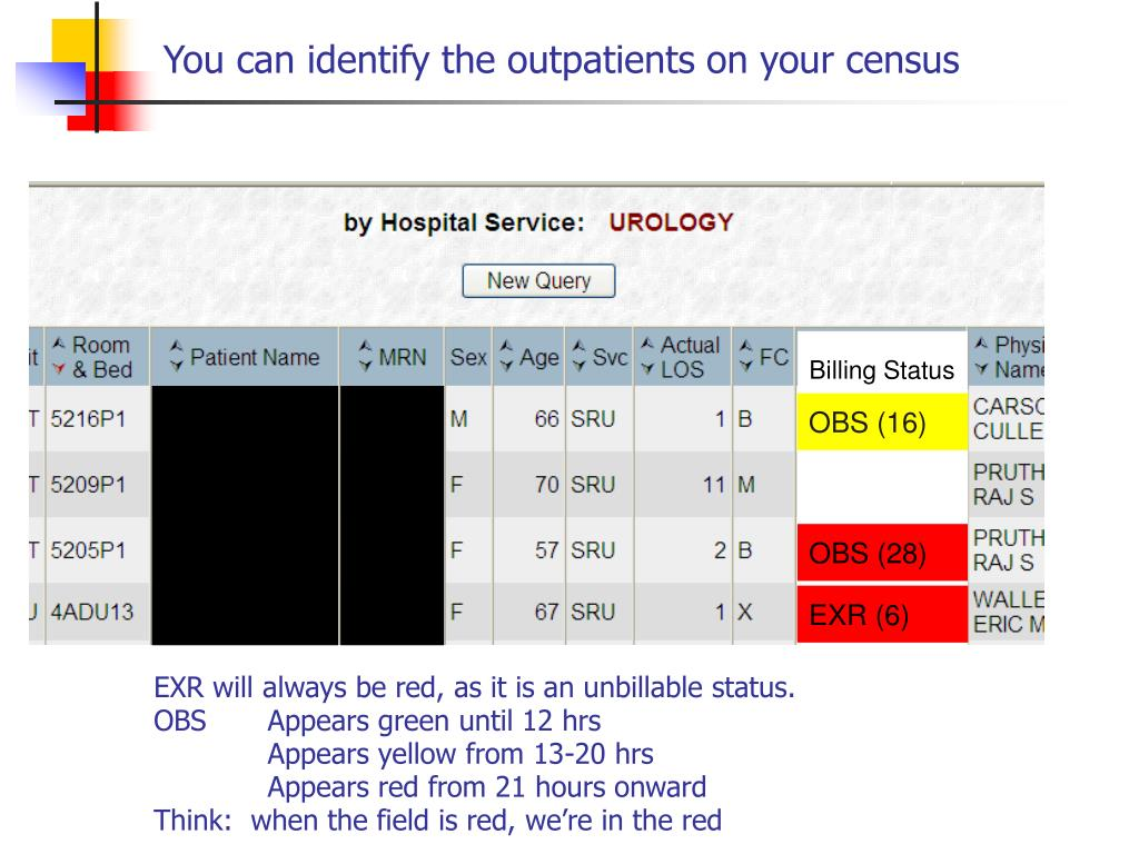 You can identify the outpatients on your census