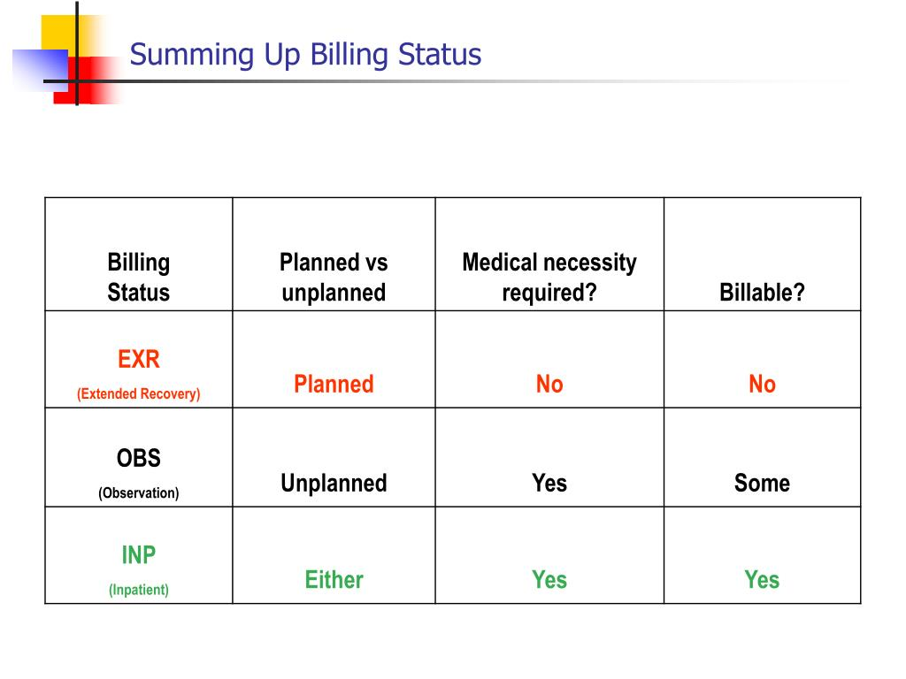 Summing Up Billing Status