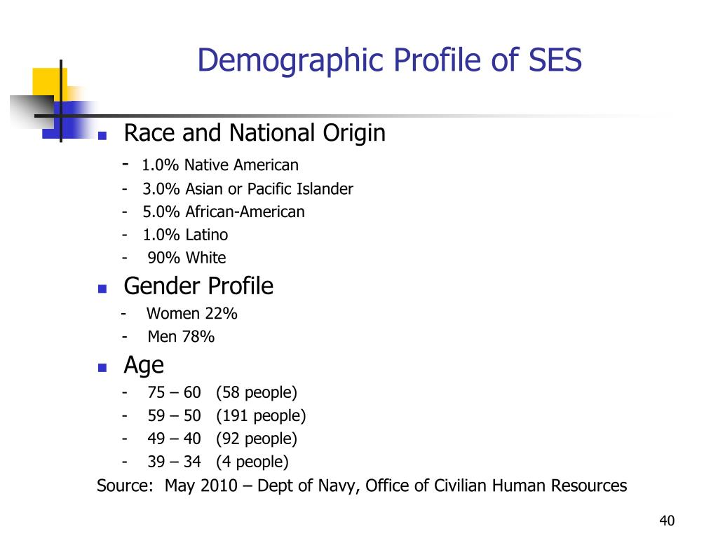Demographic Profile of SES
