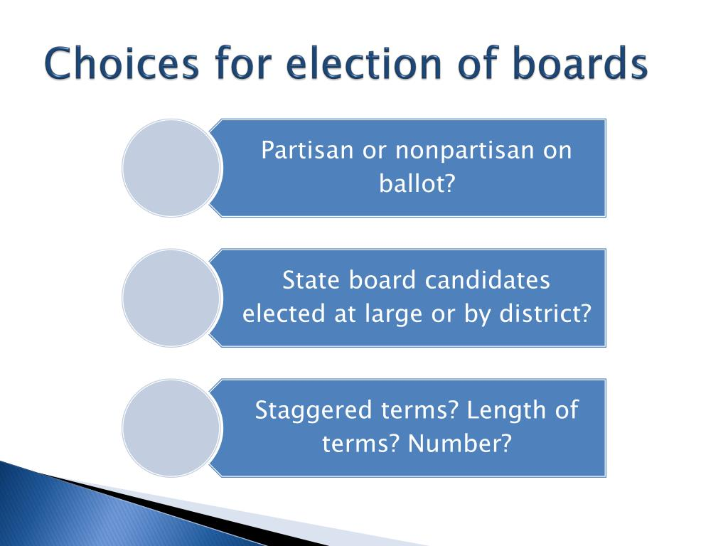 Choices for election of boards