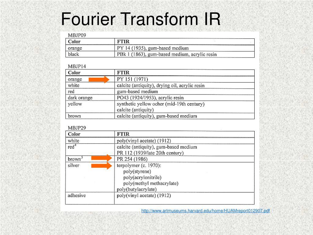 Fourier Transform IR