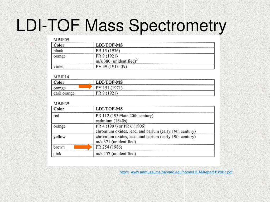 LDI-TOF Mass Spectrometry