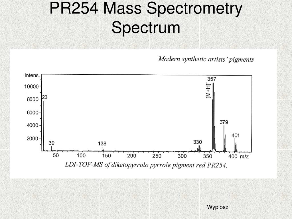 PR254 Mass Spectrometry Spectrum