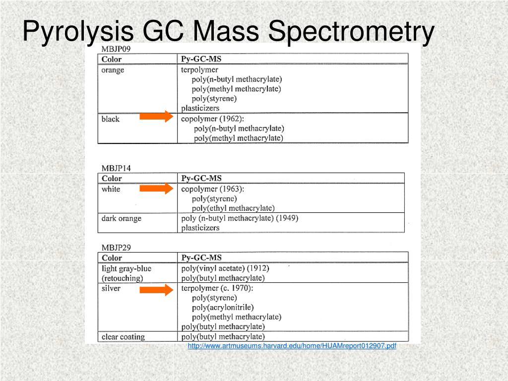 Pyrolysis GC Mass Spectrometry