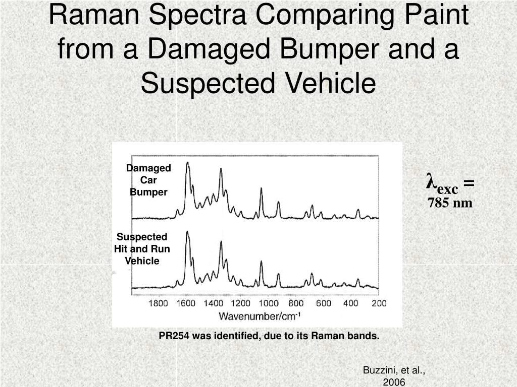 Raman Spectra Comparing Paint from a Damaged Bumper and a Suspected Vehicle