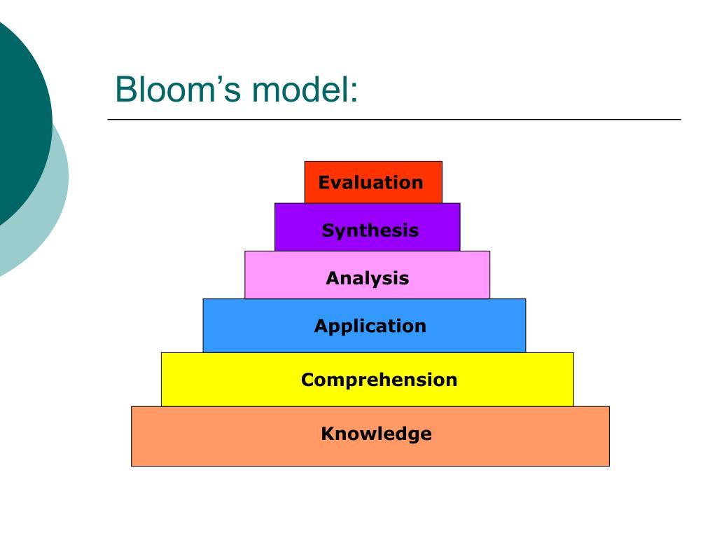 Bloom's model:
