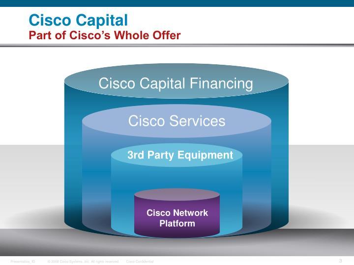 Cisco Capital Financing