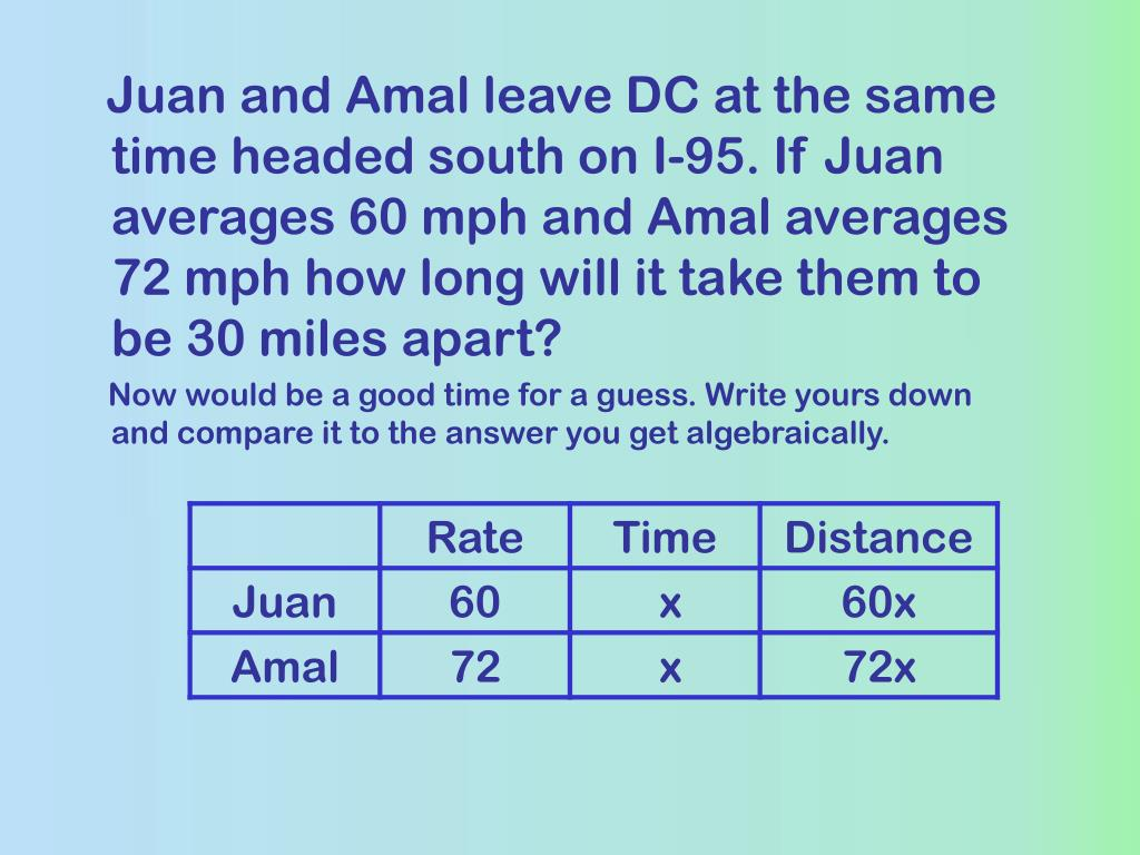 Juan and Amal leave DC at the same time headed south on I-95. If Juan averages 60 mph and Amal averages 72 mph how long will it take them to be 30 miles apart?