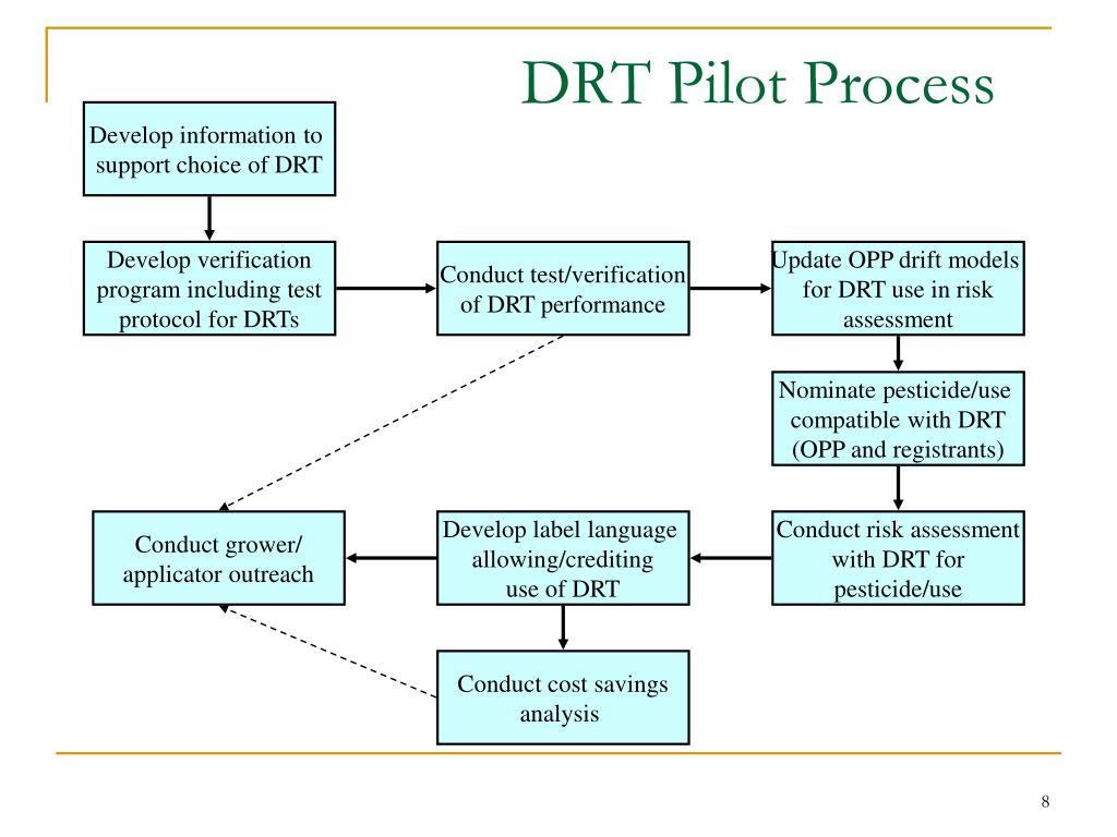 DRT Pilot Process