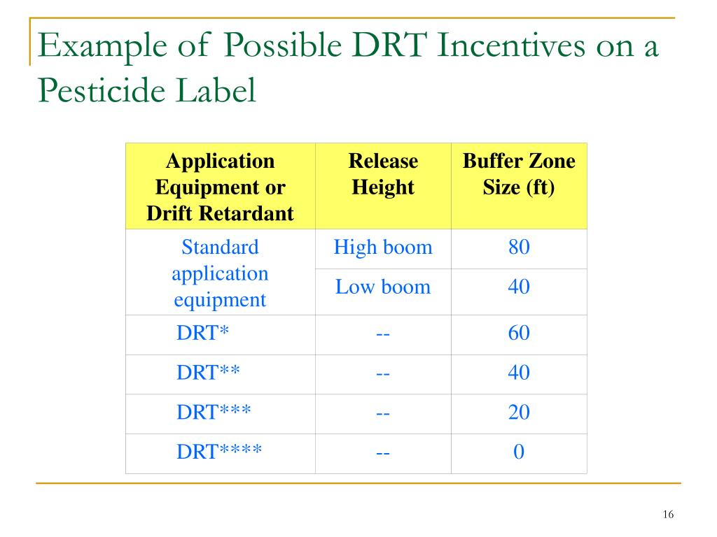 Example of Possible DRT Incentives on a Pesticide Label