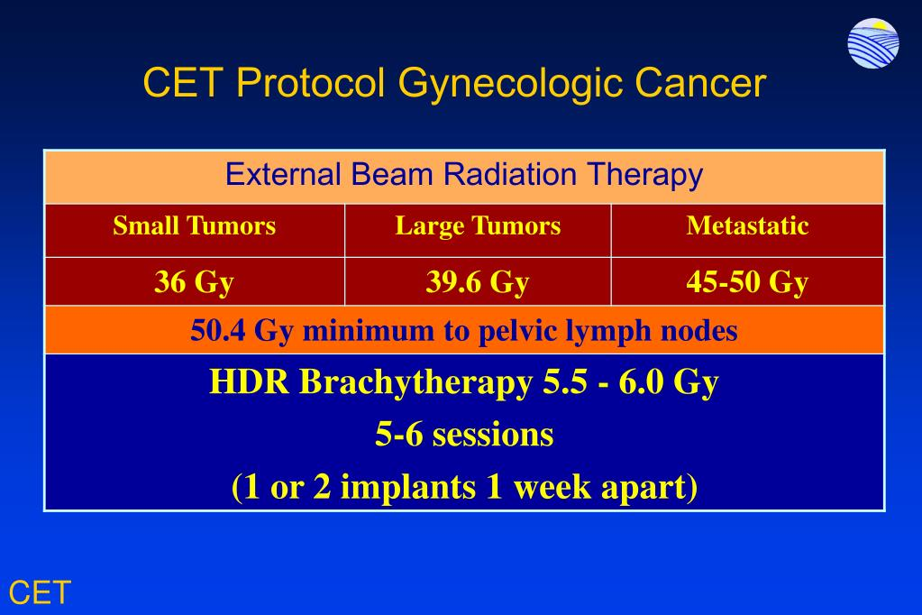 CET Protocol Gynecologic Cancer