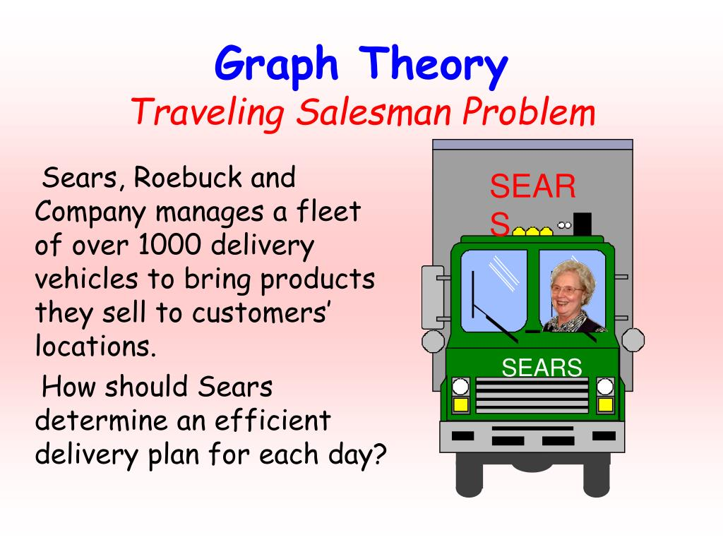 Sears, Roebuck and Company manages a fleet of over 1000 delivery vehicles to bring products they sell to customers' locations.