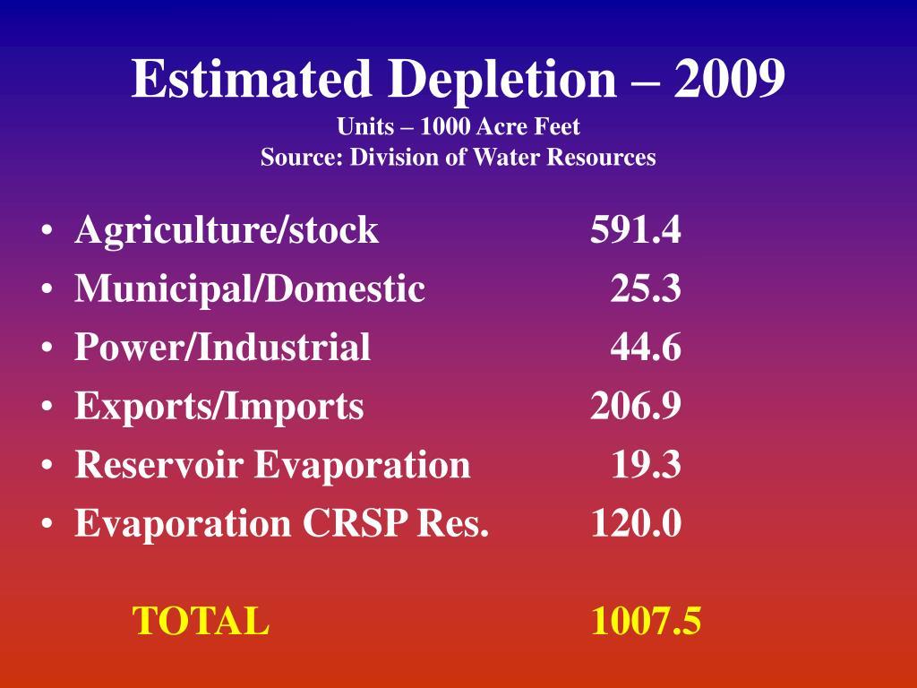 Estimated Depletion – 2009