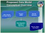 proposed data model conceptual overview