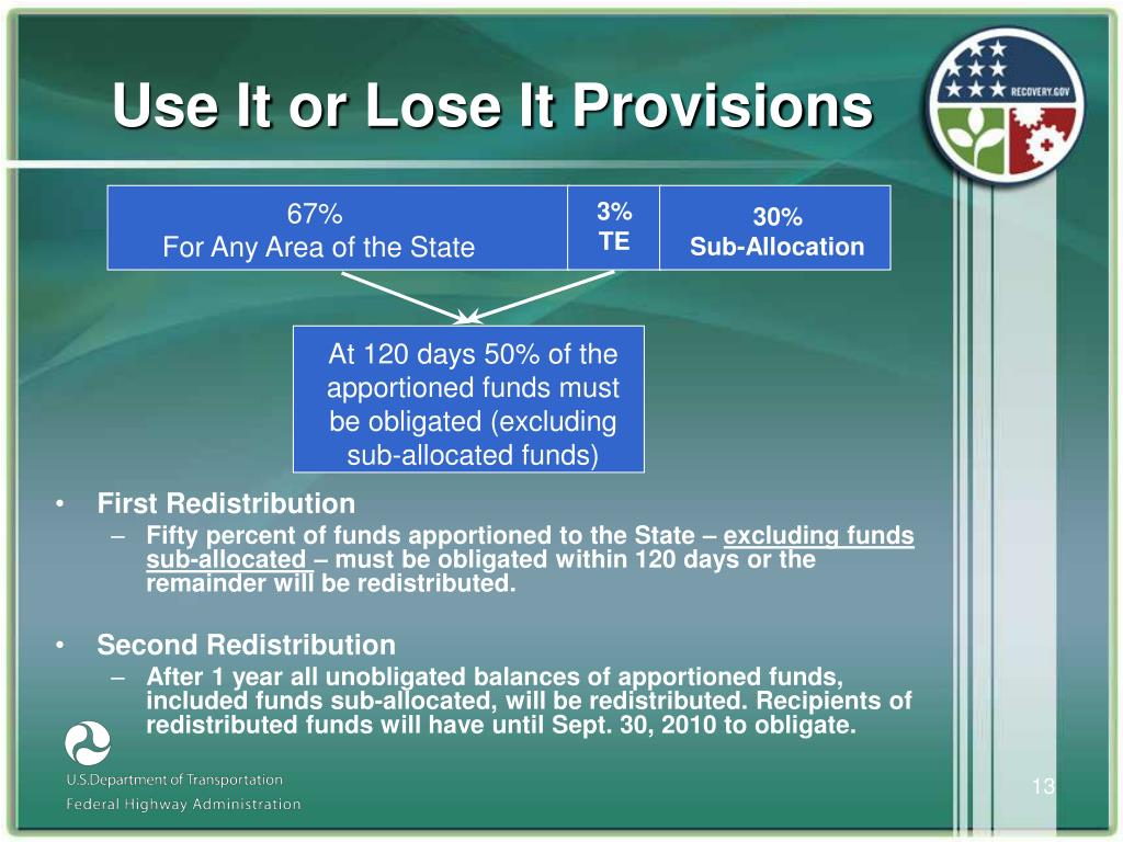 Use It or Lose It Provisions