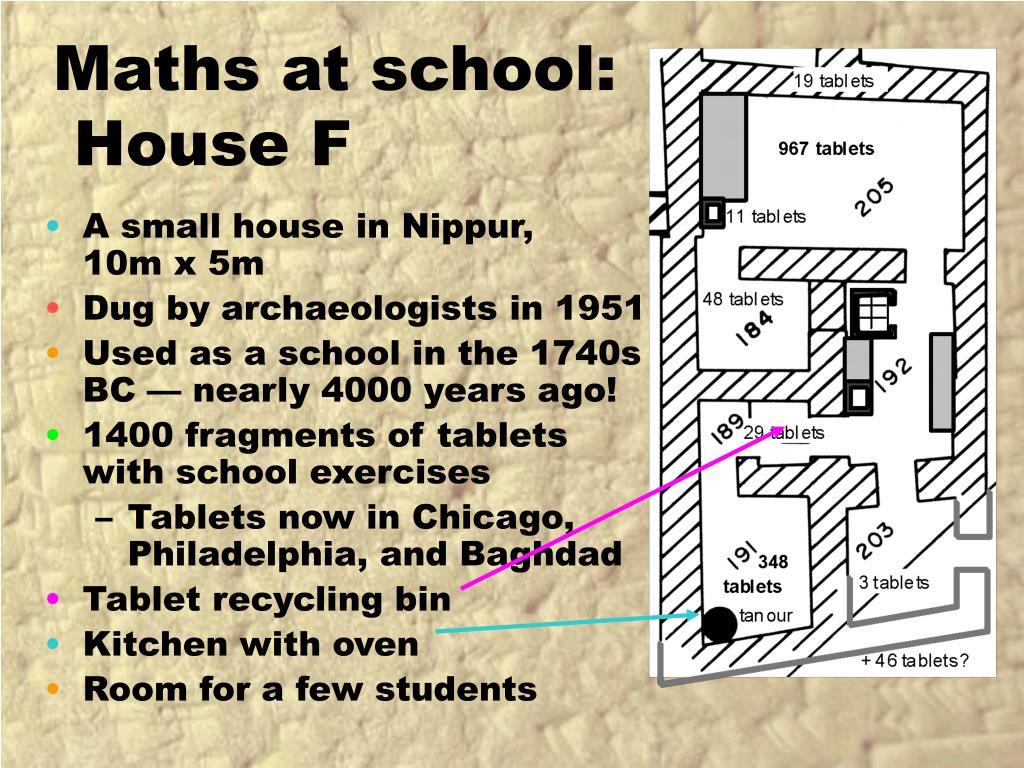Maths at school: