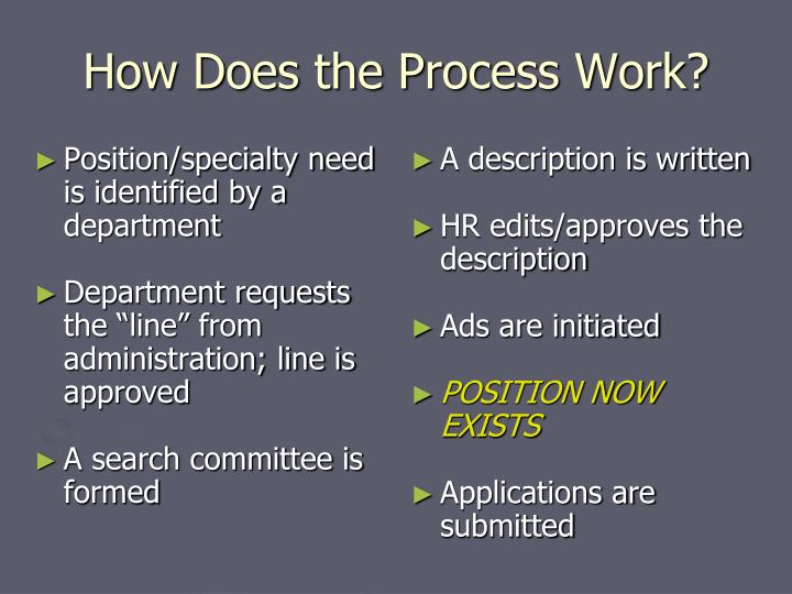 Position/specialty need is identified by a department