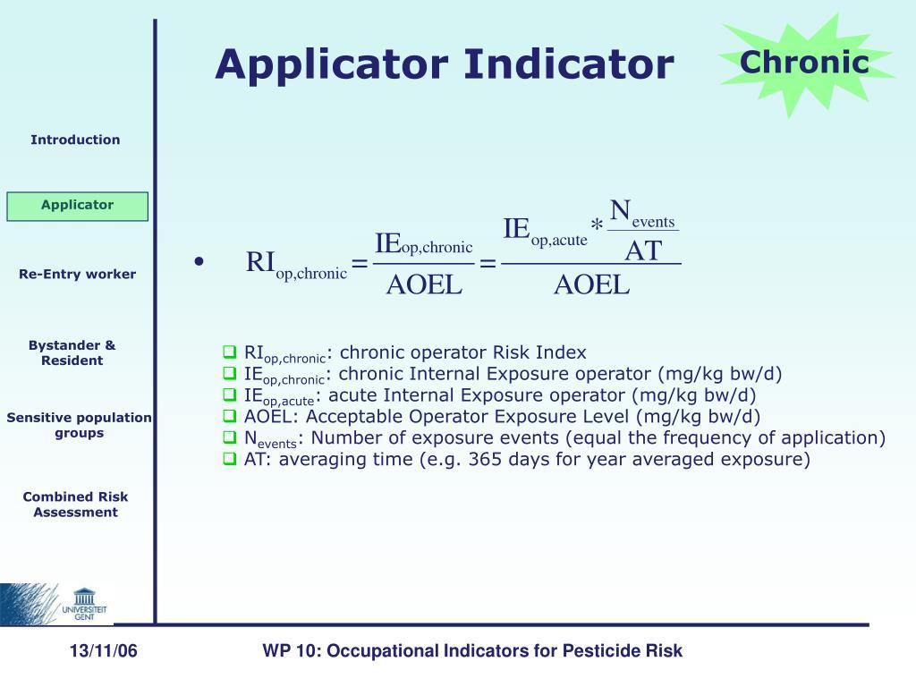 Applicator Indicator