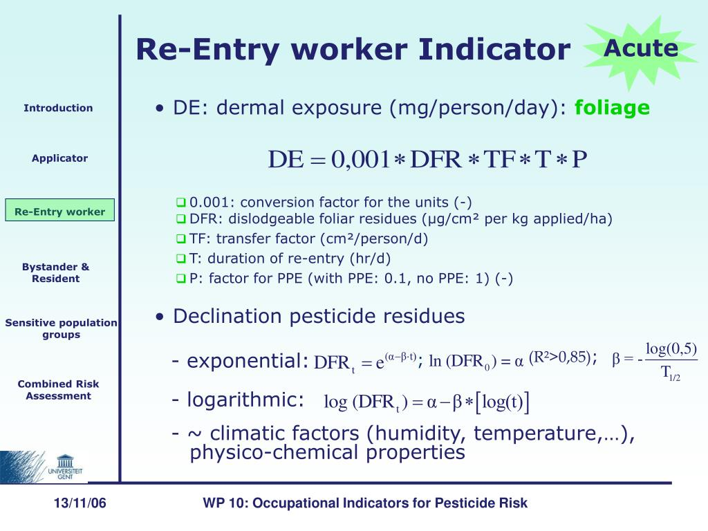Re-Entry worker Indicator