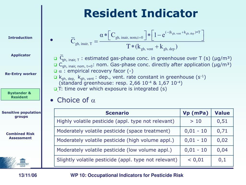 Resident Indicator