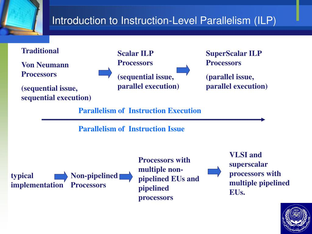 Introduction to Instruction-Level Parallelism (ILP)