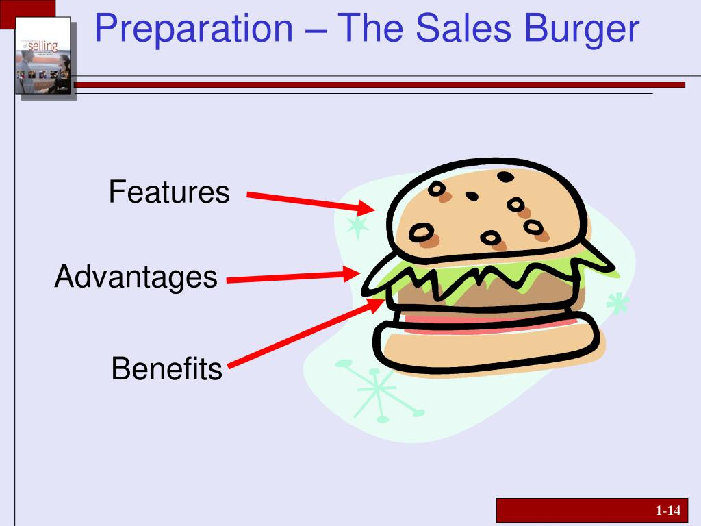 Preparation – The Sales Burger