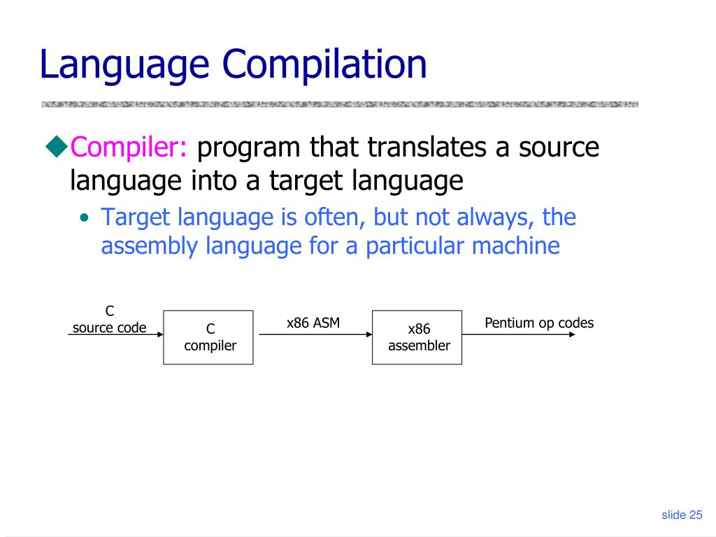 Language Compilation