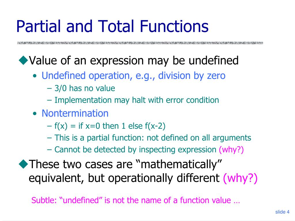 Partial and Total Functions