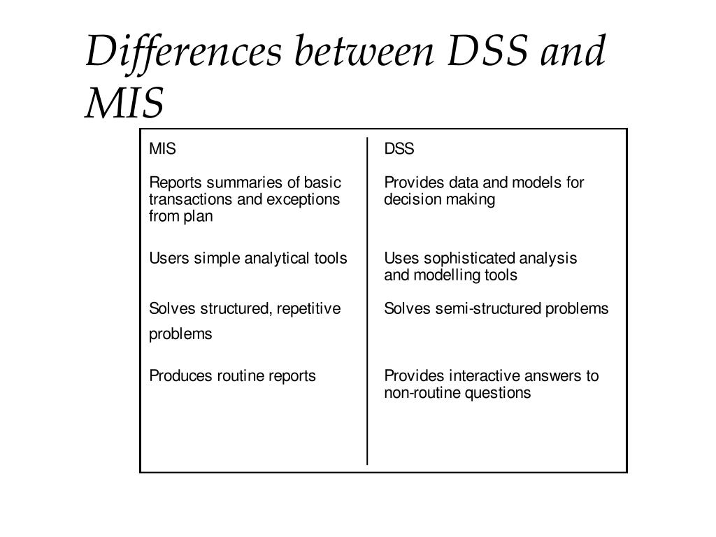 Differences between DSS and MIS