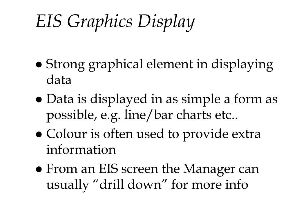 EIS Graphics Display