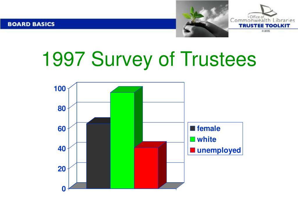 1997 Survey of Trustees