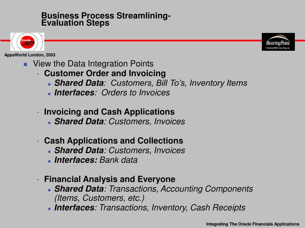 Business Process Streamlining-