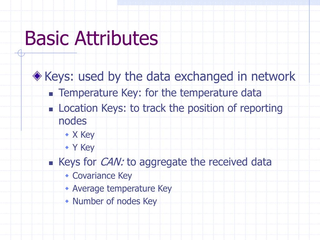 Basic Attributes