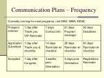 communication plans frequency