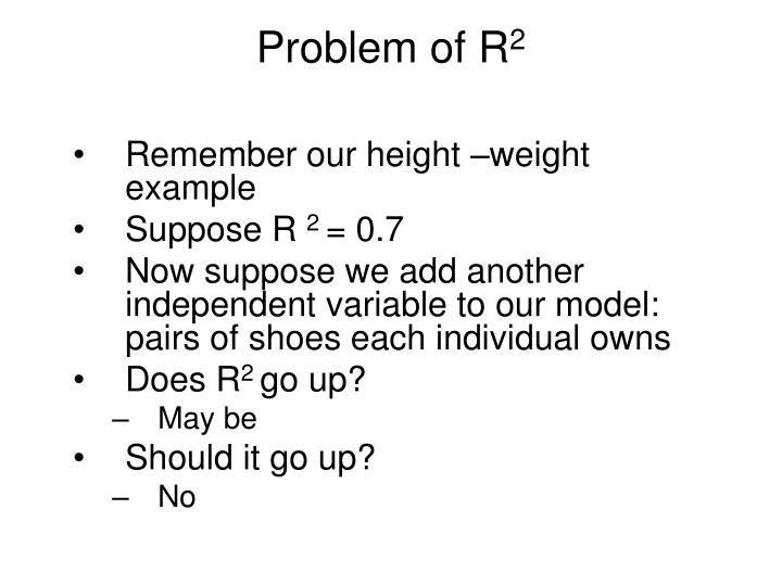 Problem of R