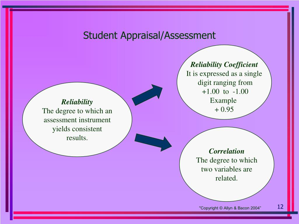 Student Appraisal/Assessment